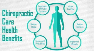 The Mental Benefits Associated with Chiropractic Care 1