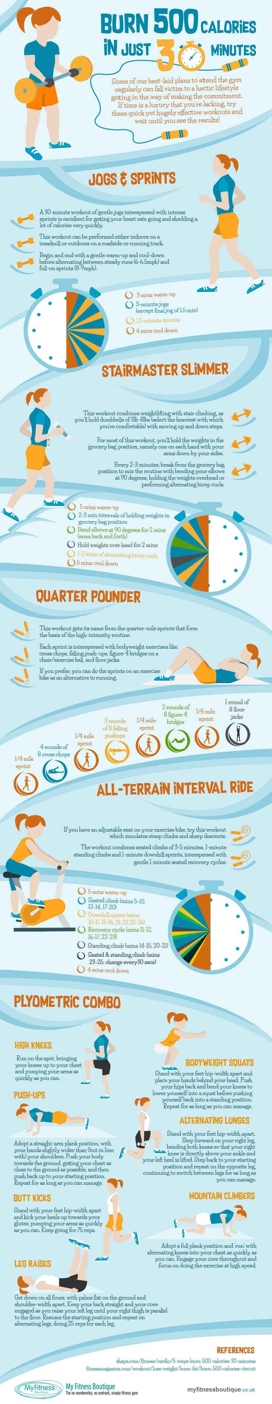 TRAINER TIPS: Burn 500 Calories a day in Just 30 Minutes (Infographic)