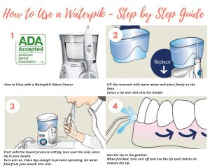 How to use a waterpik