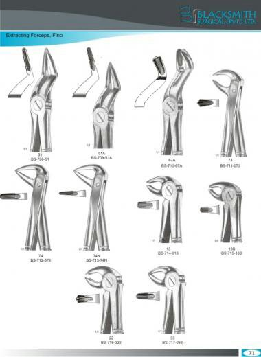 dental instruments and their uses 20