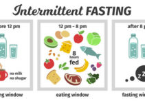 What to Add and Take Away to Improve Your Intermittent Fasting Diet