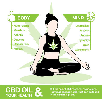 CBD AND MEDITATION