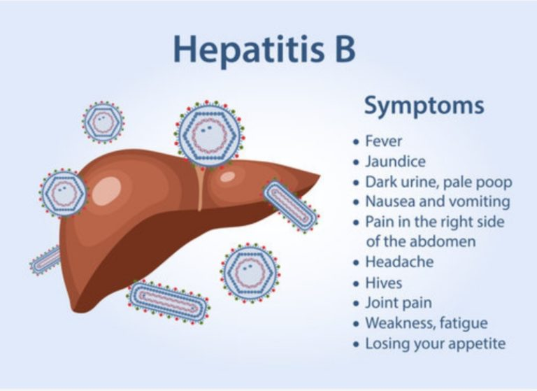 Cost of Treating Hepatitis B in Nigeria (2021): All You Need to Know